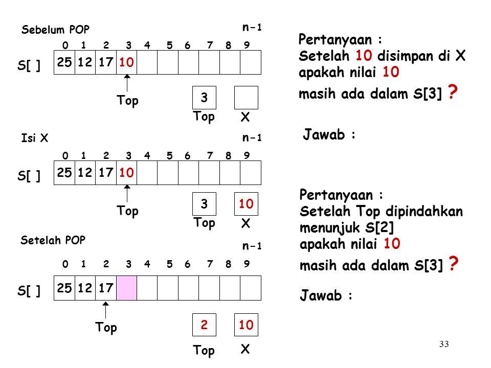Setelah Top dipindahkan menunjuk S[2] apakah nilai 10
